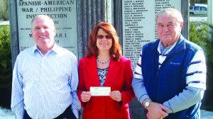 War memorial check1