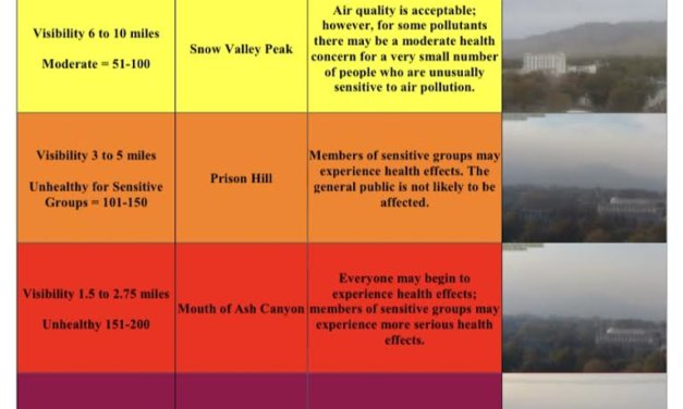 Wildfire smoke impacting air quality throughout Northern Nevada